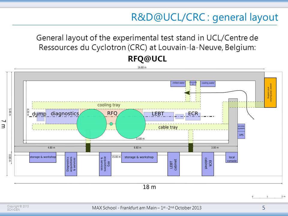 Copyright © 2013 SCKCEN MAX School - Frankfurt am Main – 1 st -2 nd October 2013 R&D@UCL/CRC : general layout 5 General layout of the experimental tes