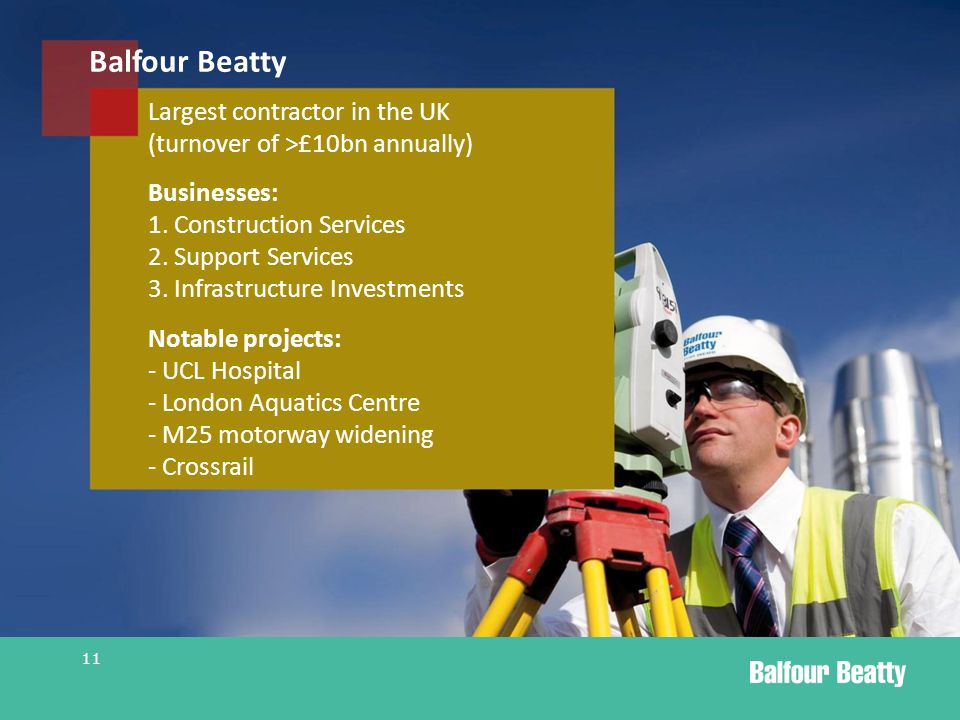 Balfour Beatty Largest contractor in the UK (turnover of >£10bn annually) Businesses: 1.