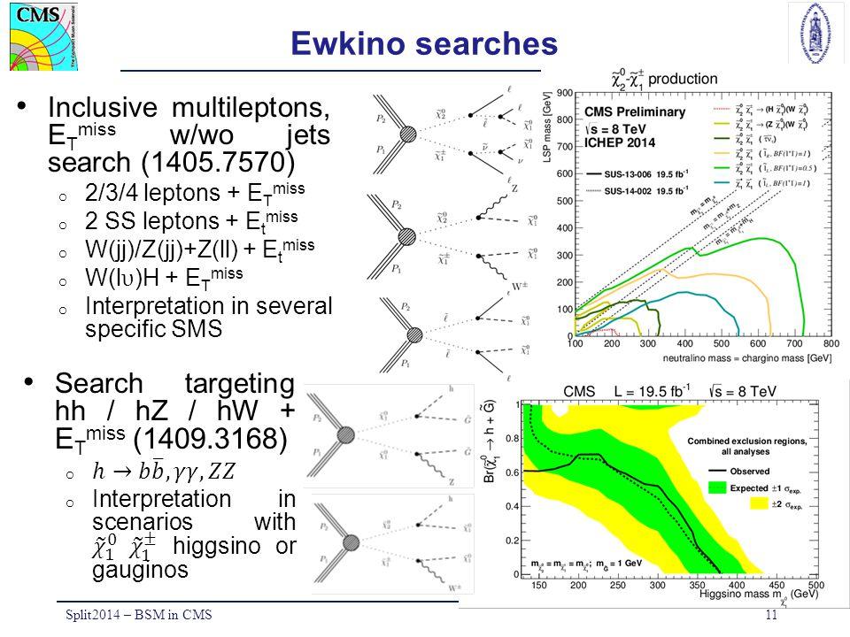 UCL Ewkino searches Split2014 – BSM in CMS11