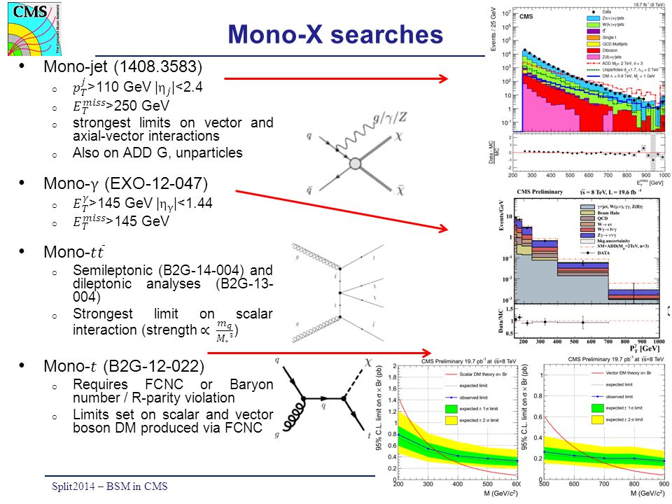 UCL Mono-X searches Split2014 – BSM in CMS15