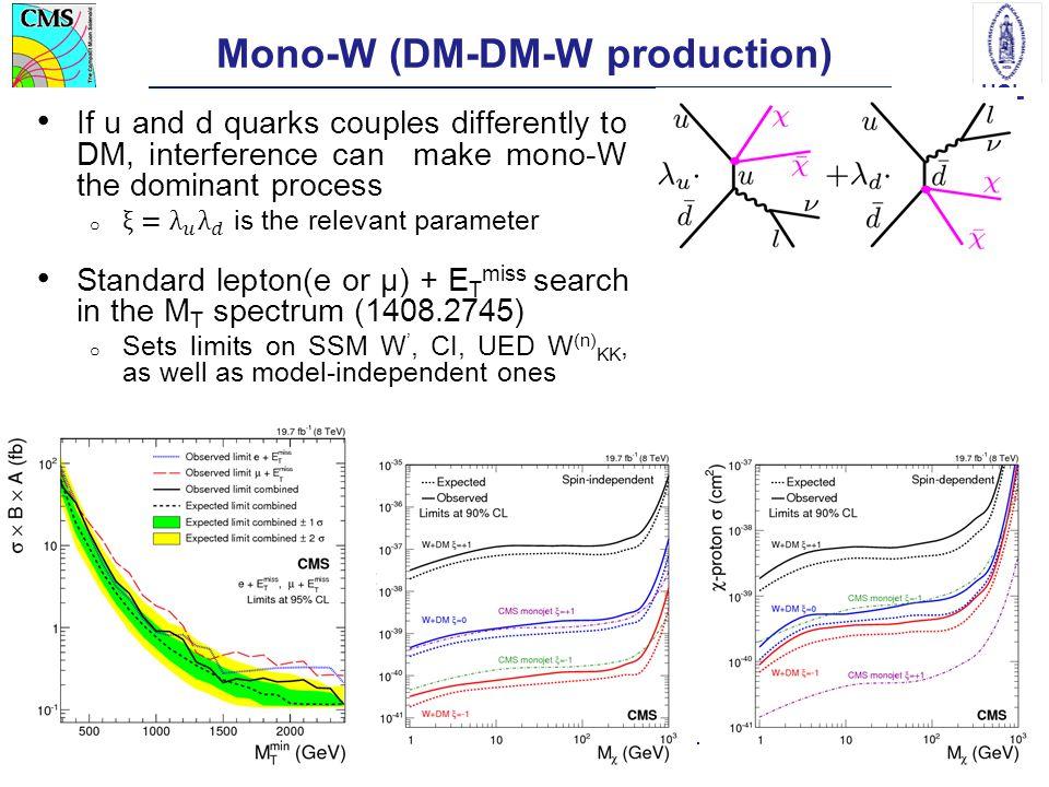 UCL Mono-W (DM-DM-W production) Split2014 – BSM in CMS17