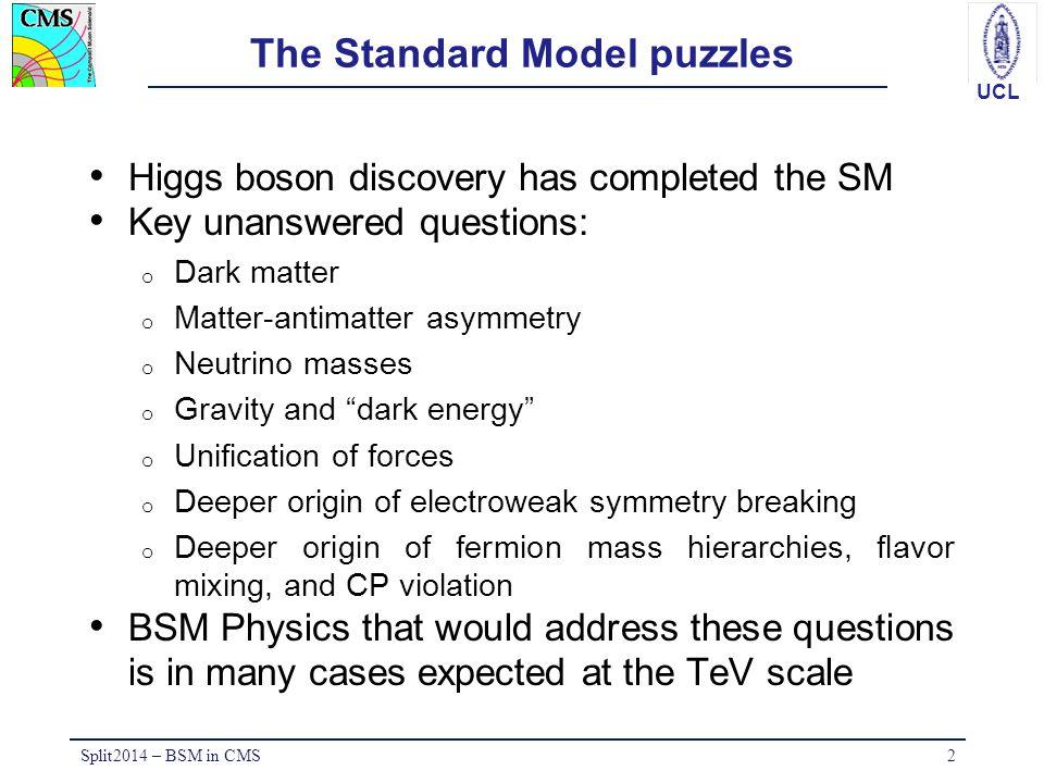 UCL ttbar invariant mass distribution Split2014 – BSM in CMS23 1309.2030