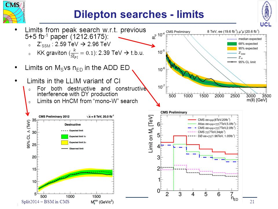UCL Dilepton searches - limits Split2014 – BSM in CMS21