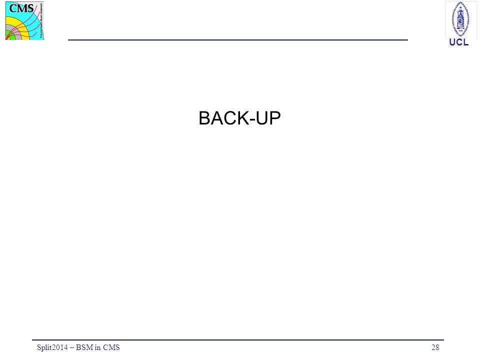 UCL BACK-UP Split2014 – BSM in CMS28