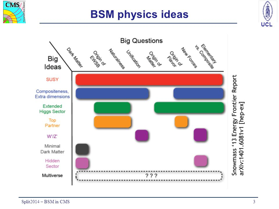 UCL Rare top decays Split2014 – BSM in CMS24