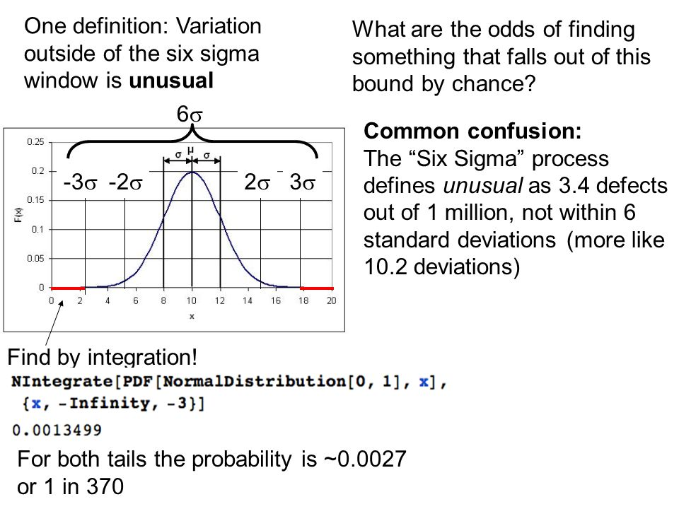 One definition: Variation outside of the six sigma window is unusual 22 33 -2  -3  66 What are the odds of finding something that falls out of this bound by chance.