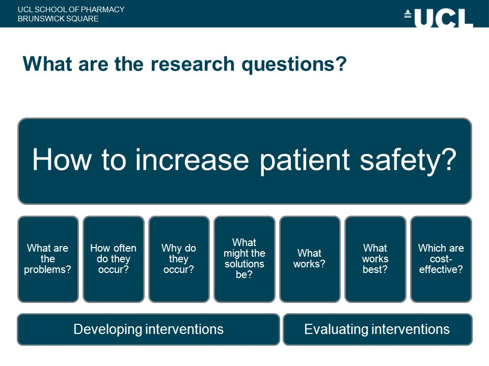 UCL SCHOOL OF PHARMACY BRUNSWICK SQUARE What are the research questions? How to increase patient safety? What are the problems? How often do they occu