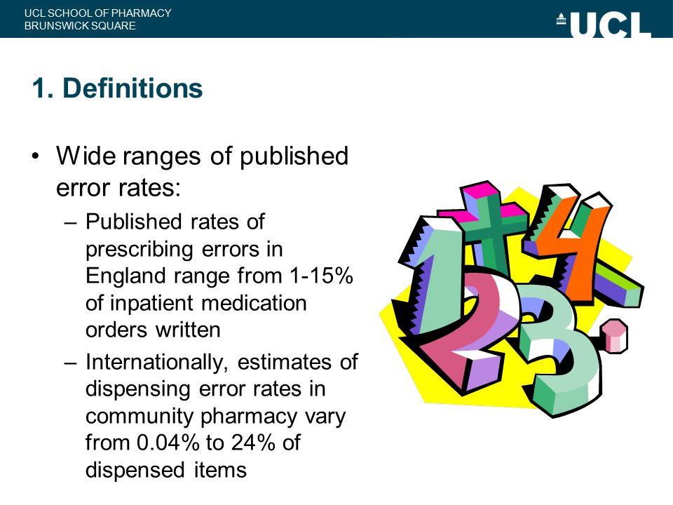 UCL SCHOOL OF PHARMACY BRUNSWICK SQUARE 1. Definitions Wide ranges of published error rates: –Published rates of prescribing errors in England range f