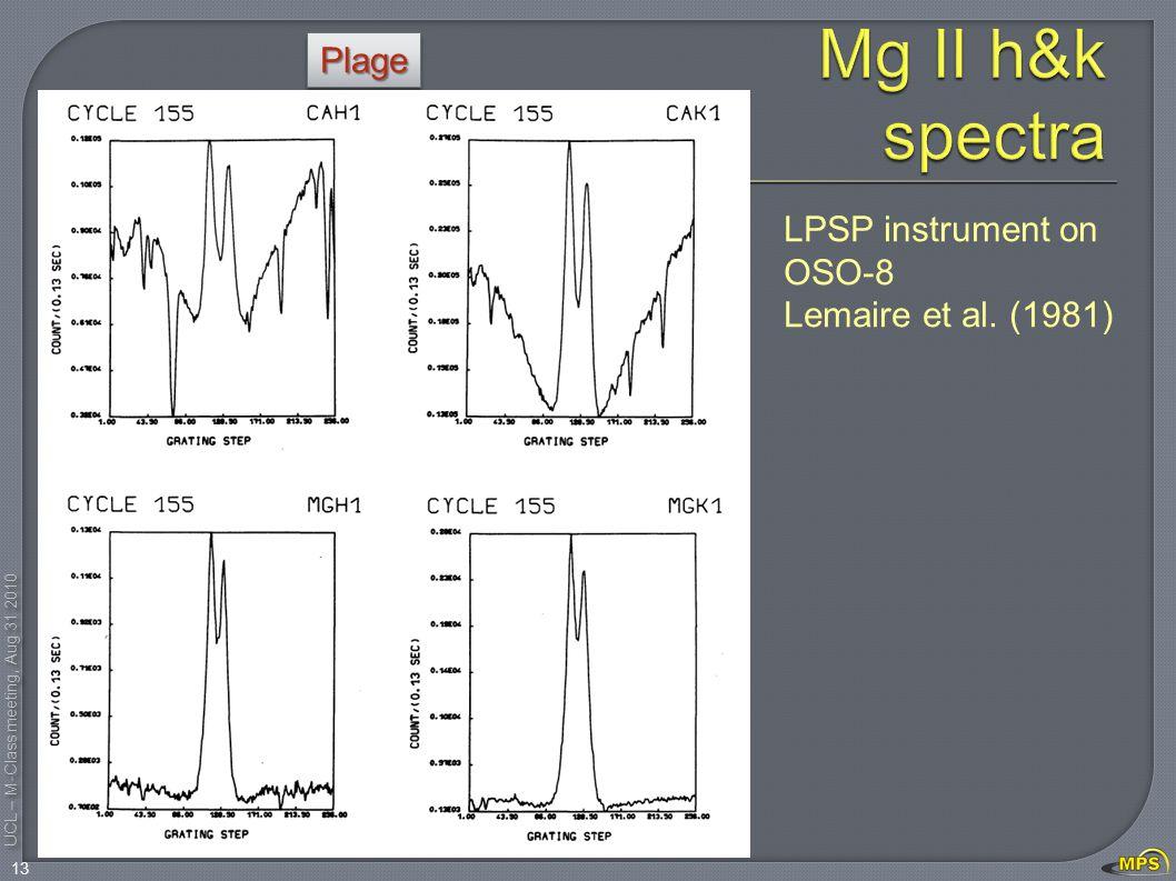 UCL – M-Class meeting, Aug 31 2010 13 LPSP instrument on OSO-8 Lemaire et al. (1981) PlagePlage