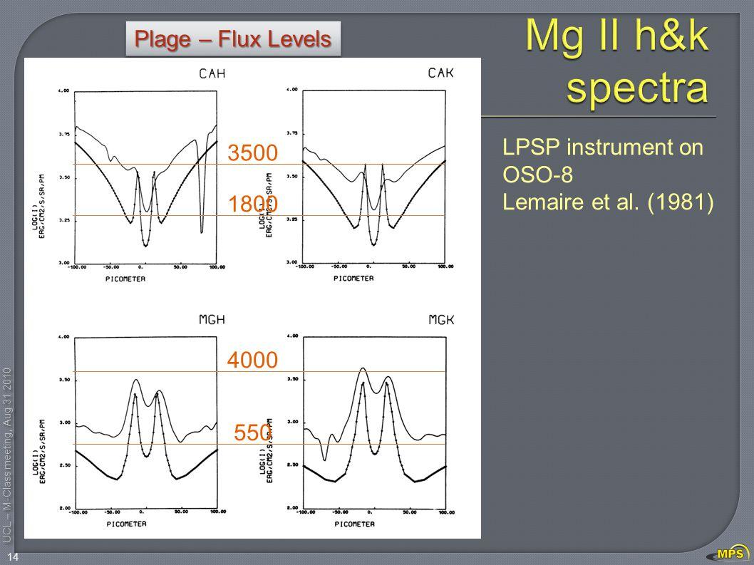UCL – M-Class meeting, Aug 31 2010 14 LPSP instrument on OSO-8 Lemaire et al.
