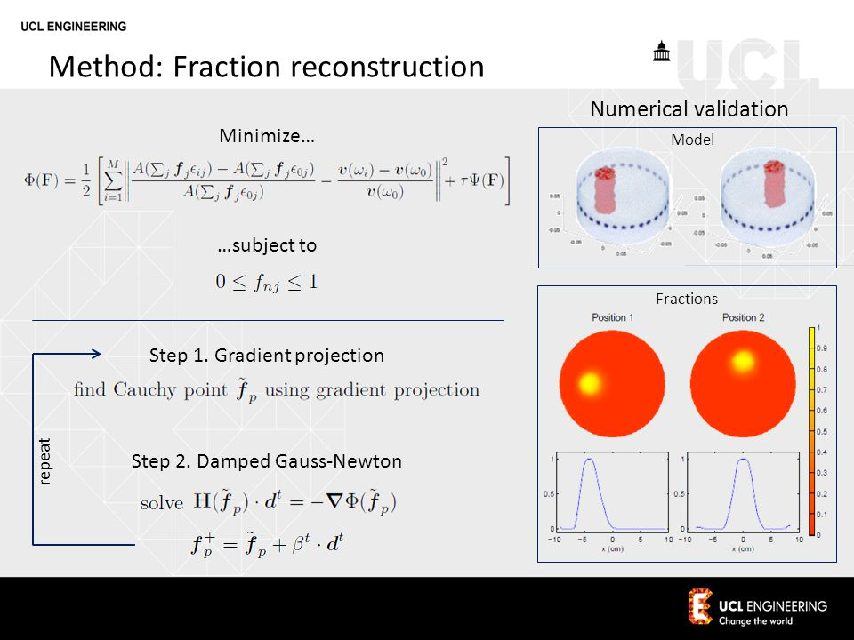 Method: Fraction reconstruction Numerical validation Fractions Model Minimize… …subject to Step 1.