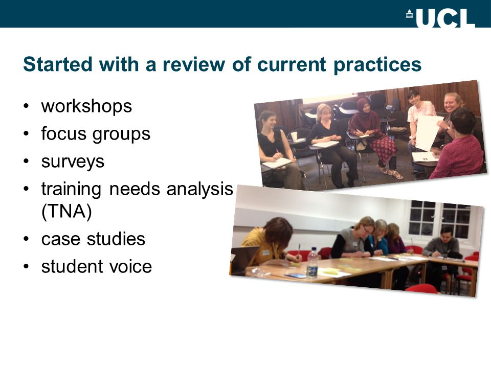 Started with a review of current practices workshops focus groups surveys training needs analysis (TNA) case studies student voice