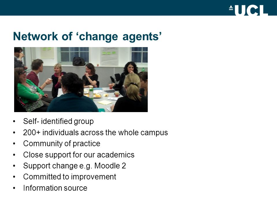 Network of 'change agents' Self- identified group 200+ individuals across the whole campus Community of practice Close support for our academics Support change e.g.