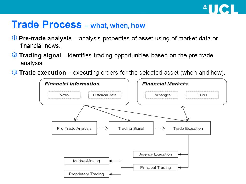 Trade Process – what, when, how  Pre-trade analysis – analysis properties of asset using of market data or financial news.  Trading signal – identif