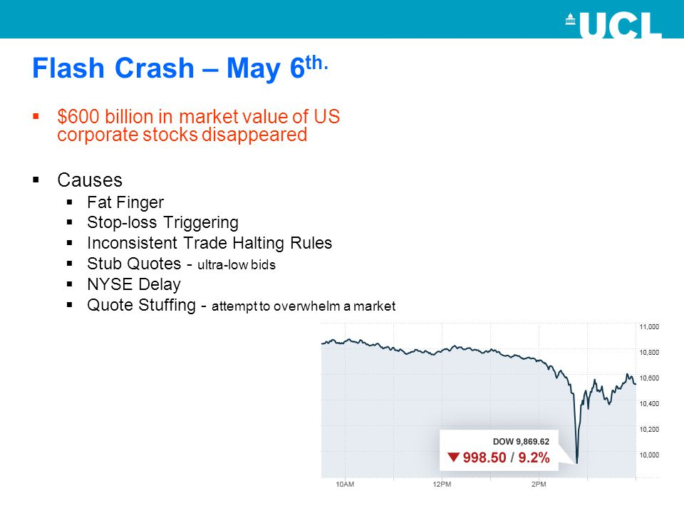 Flash Crash – May 6 th.  $600 billion in market value of US corporate stocks disappeared  Causes  Fat Finger  Stop-loss Triggering  Inconsistent