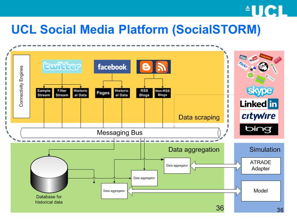 UCL Social Media Platform (SocialSTORM) 36