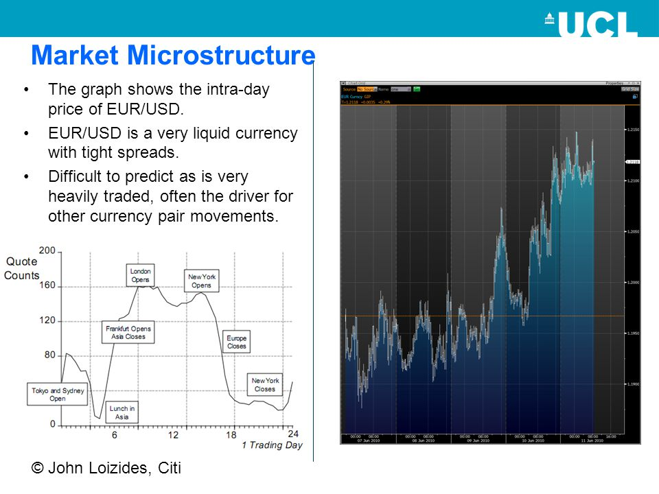 Market Microstructure The graph shows the intra-day price of EUR/USD. EUR/USD is a very liquid currency with tight spreads. Difficult to predict as is