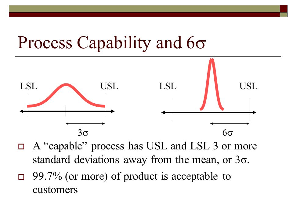 Process Capability and 6   A capable process has USL and LSL 3 or more standard deviations away from the mean, or 3σ.