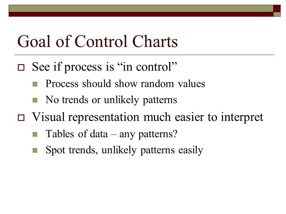 Goal of Control Charts  See if process is in control Process should show random values No trends or unlikely patterns  Visual representation much easier to interpret Tables of data – any patterns.