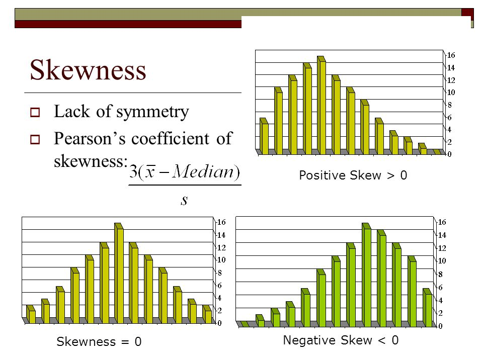 Skewness  Lack of symmetry  Pearson's coefficient of skewness: Skewness = 0 Negative Skew < 0 Positive Skew > 0