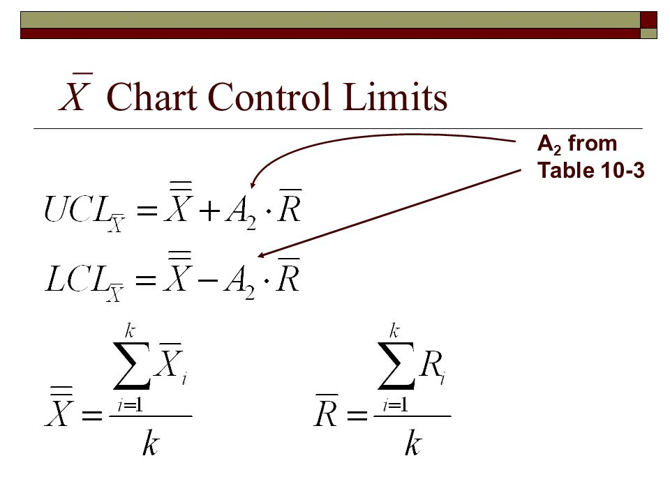  X Chart Control Limits A 2 from Table 10-3