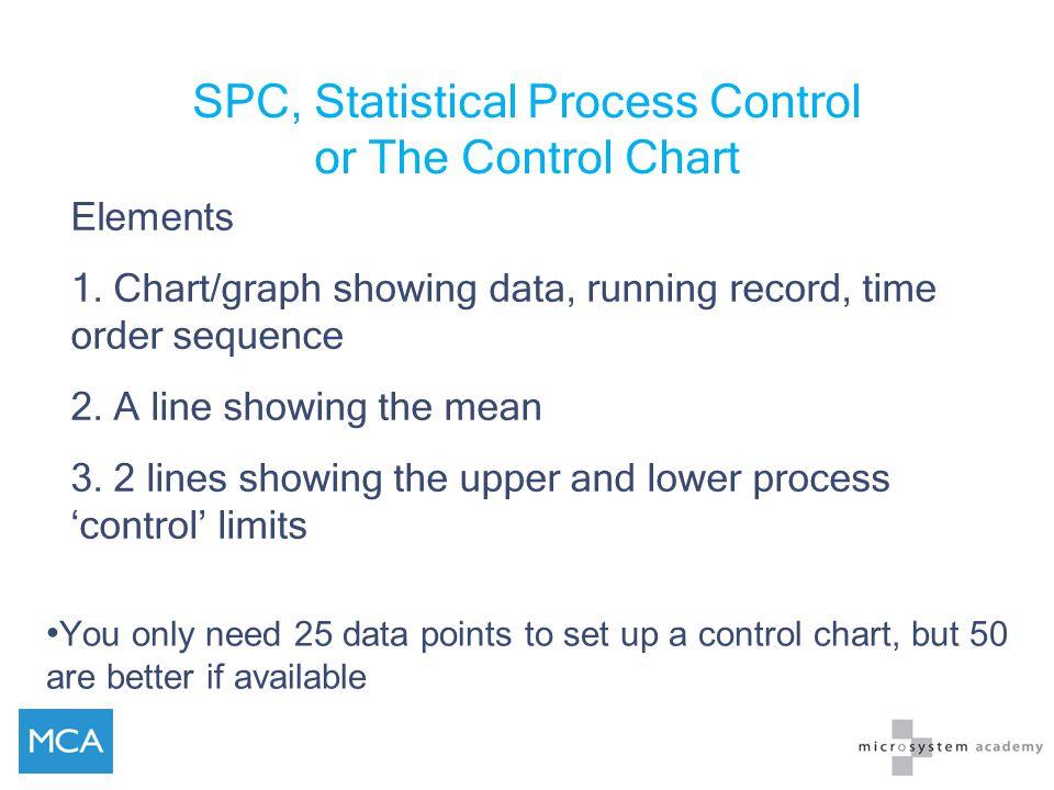 SPC Charts 9