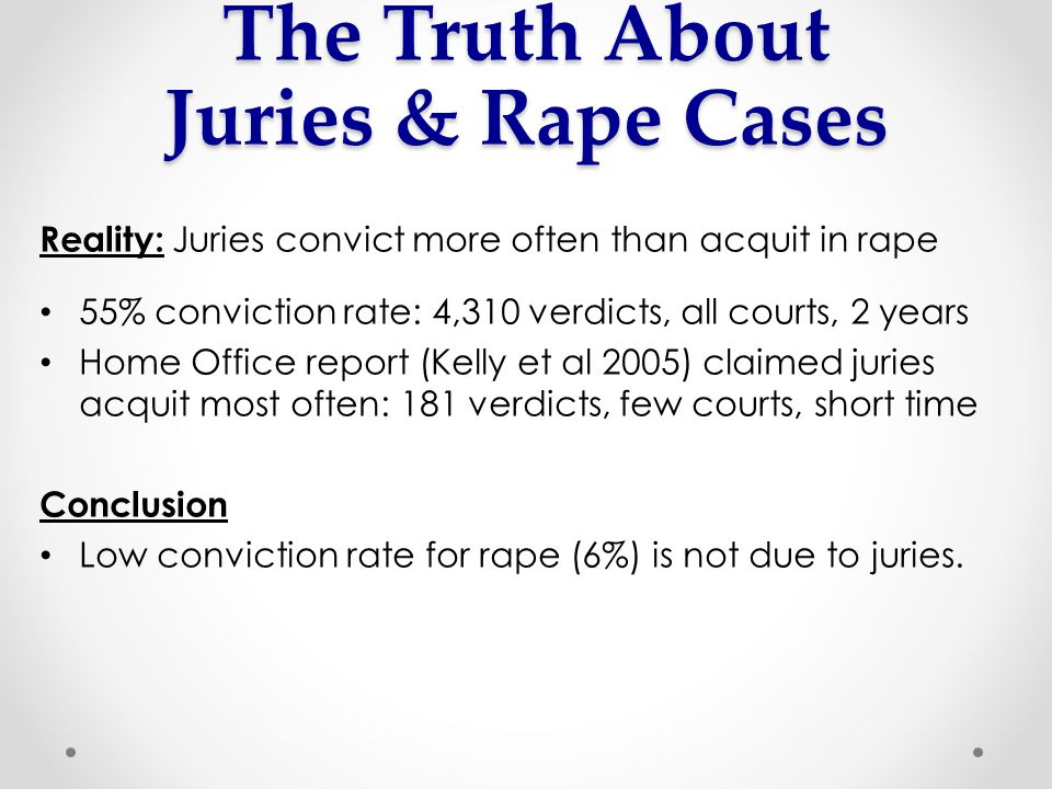 Reality: Juries convict more often than acquit in rape 55% conviction rate: 4,310 verdicts, all courts, 2 years Home Office report (Kelly et al 2005) claimed juries acquit most often: 181 verdicts, few courts, short time Conclusion Low conviction rate for rape (6%) is not due to juries.