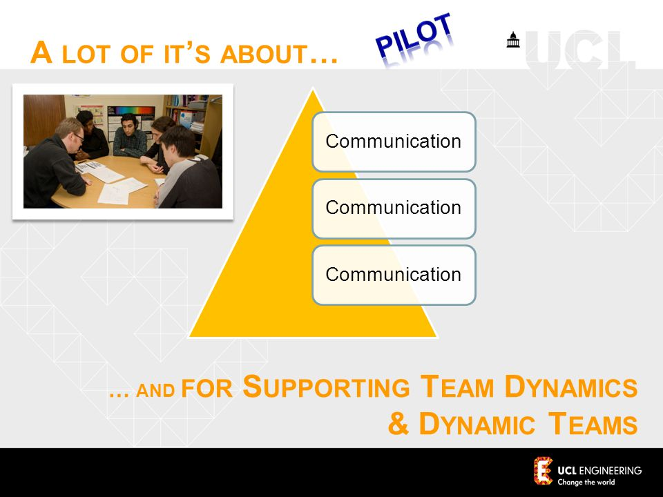 A LOT OF IT ' S ABOUT … Communication … AND FOR S UPPORTING T EAM D YNAMICS & D YNAMIC T EAMS
