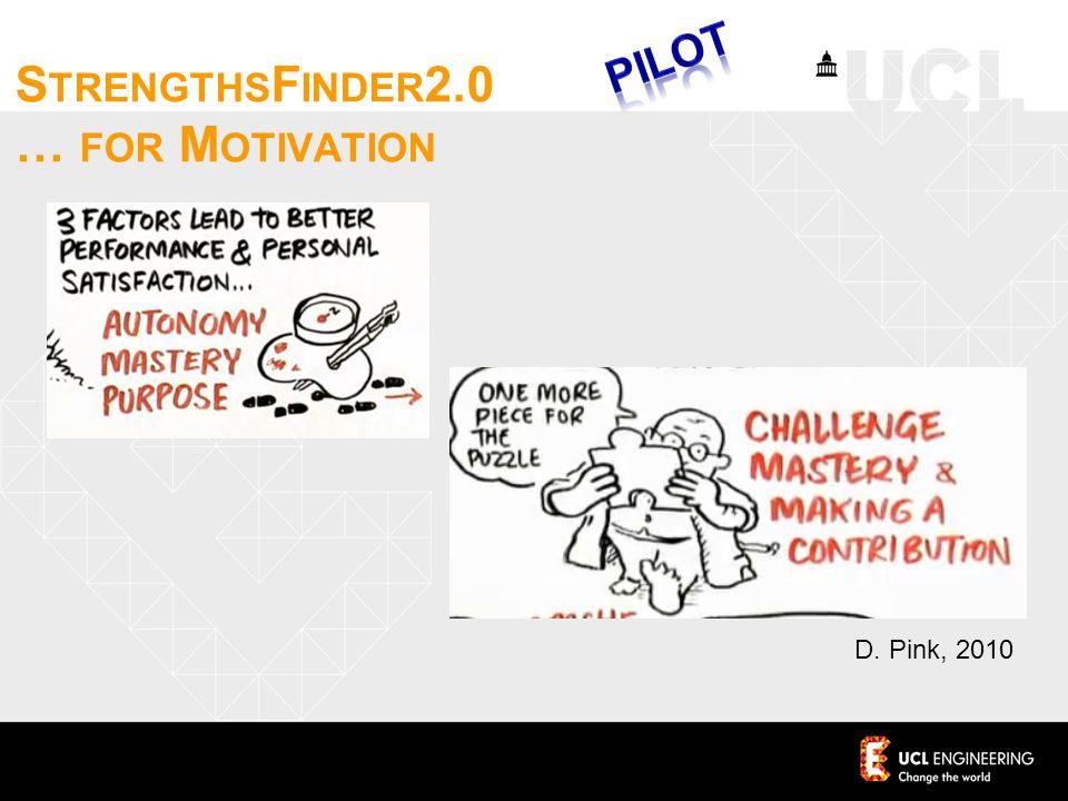 S TRENGTHS F INDER 2.0 … FOR M OTIVATION D. Pink, 2010