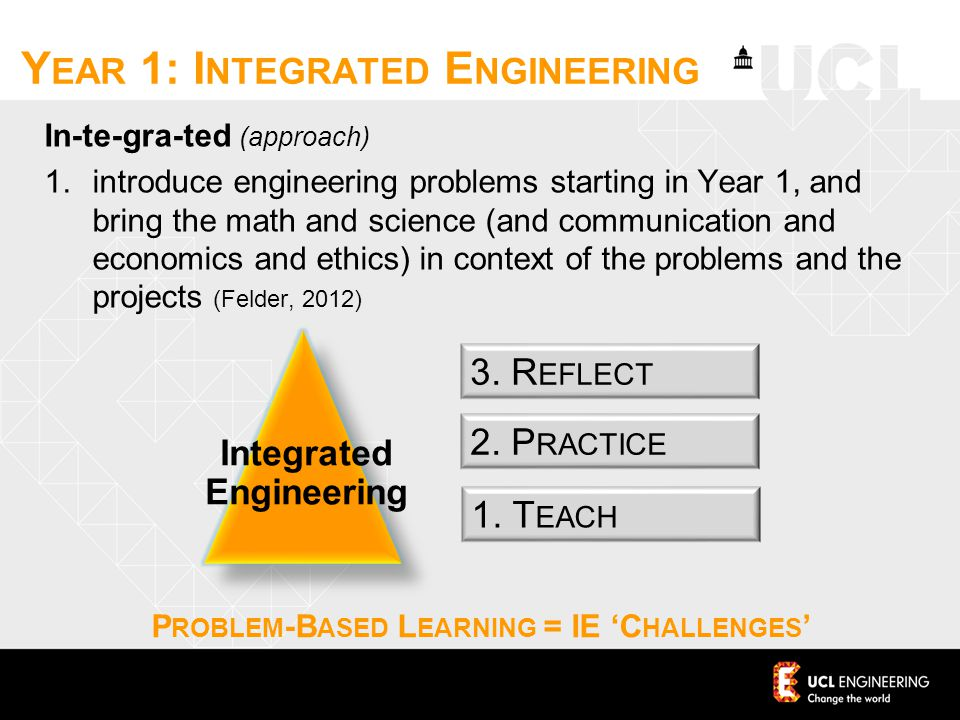 Y EAR 1: I NTEGRATED E NGINEERING In-te-gra-ted (approach) 1.introduce engineering problems starting in Year 1, and bring the math and science (and communication and economics and ethics) in context of the problems and the projects (Felder, 2012) Integrated Engineering 2.