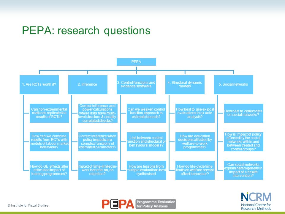 PEPA: research questions PEPA 1. Are RCTs worth it? Can non-experimental methods replicate the results of RCTs? How can we combine results from RCTs w