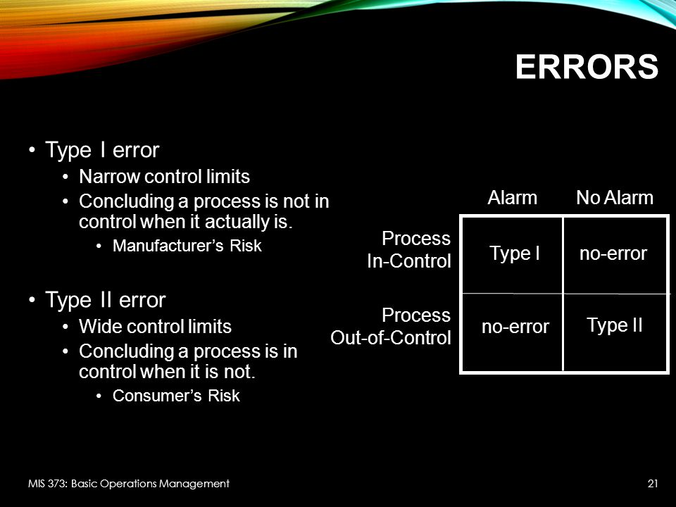 ERRORS Type I error Narrow control limits Concluding a process is not in control when it actually is.