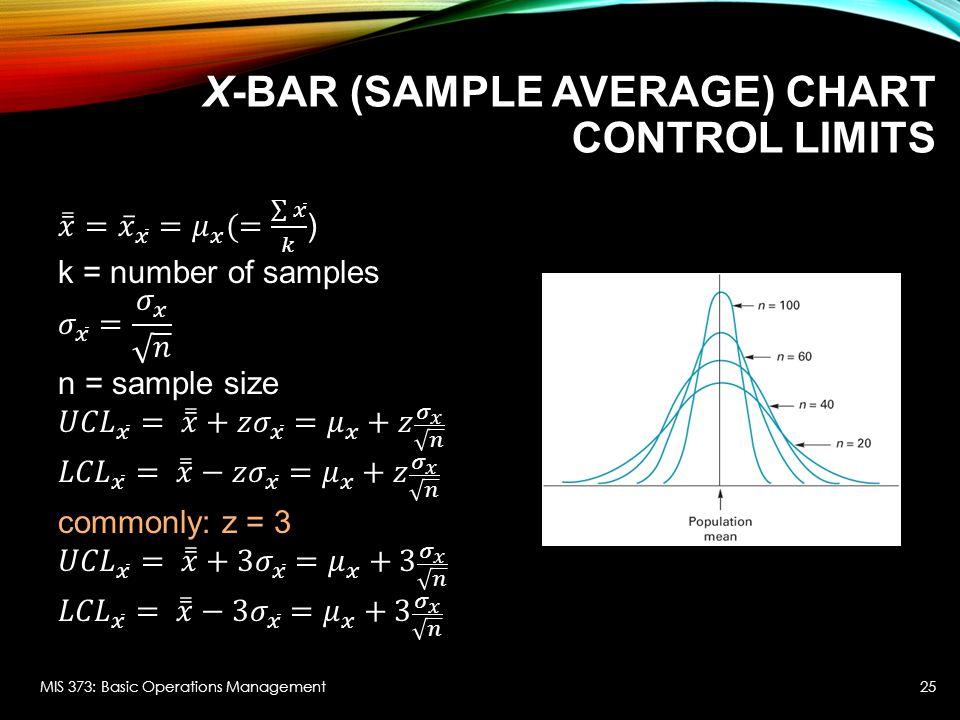 X-BAR (SAMPLE AVERAGE) CHART CONTROL LIMITS MIS 373: Basic Operations Management25