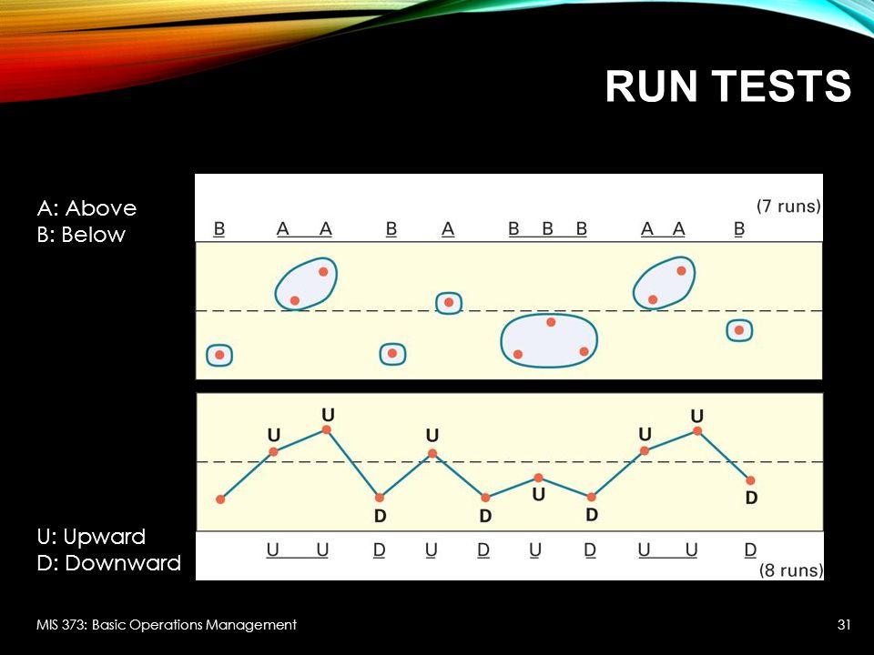 RUN TESTS MIS 373: Basic Operations Management31 A: Above B: Below U: Upward D: Downward
