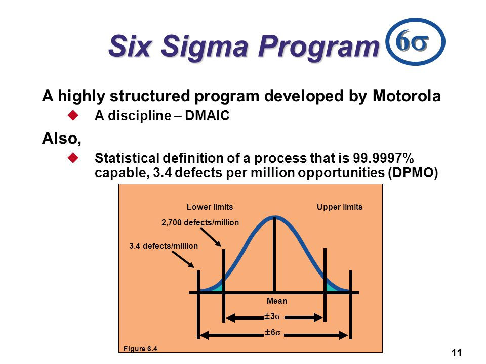 11 Six Sigma Program A highly structured program developed by Motorola  A discipline – DMAIC Also,  Statistical definition of a process that is 99.9