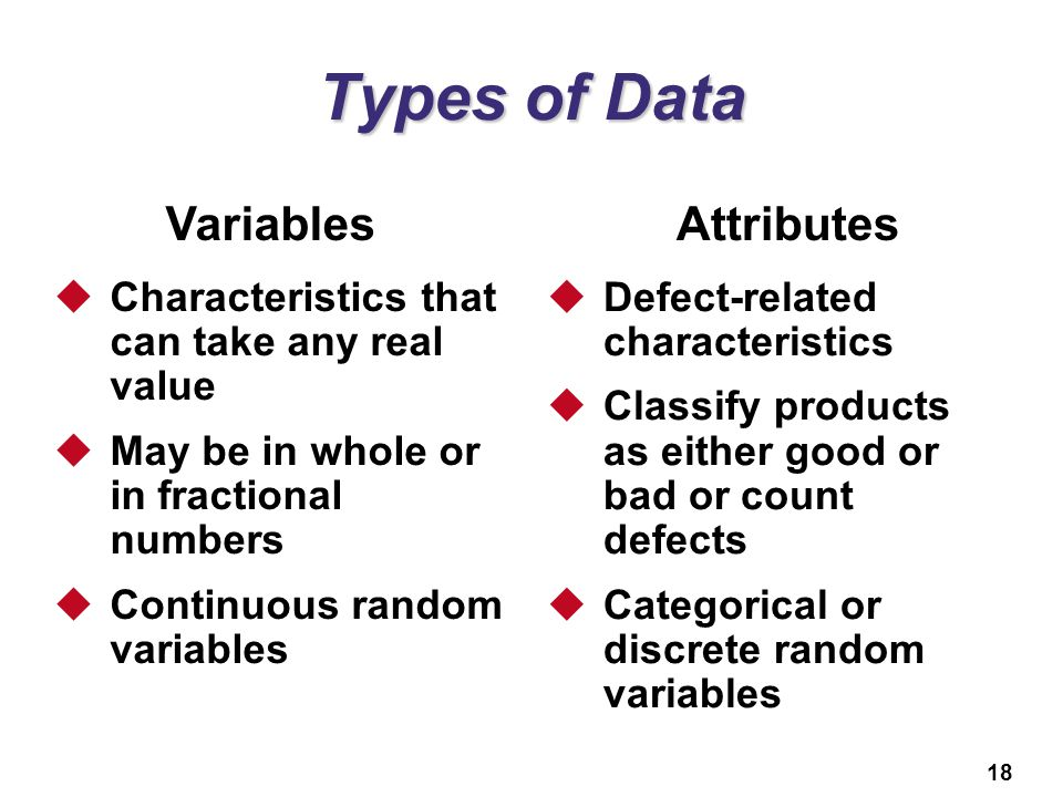 18 Types of Data  Characteristics that can take any real value  May be in whole or in fractional numbers  Continuous random variables VariablesAttr