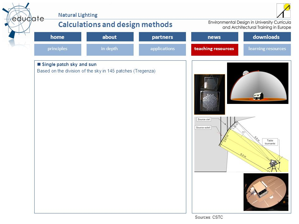homeaboutpartnersnewsdownloads principlesin depthapplicationsteaching resourceslearning resourcesteaching resources Natural Lighting Single patch sky
