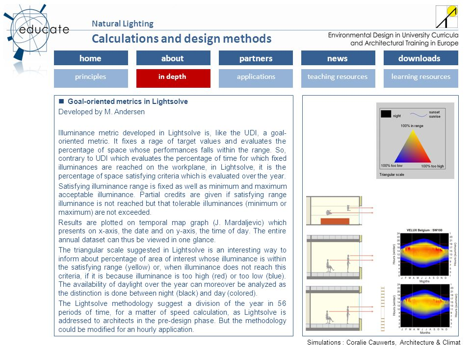 homeaboutpartnersnewsdownloads principlesin depthapplicationsteaching resourceslearning resourcesin depth Natural Lighting Goal-oriented metrics in Lightsolve Developed by M.