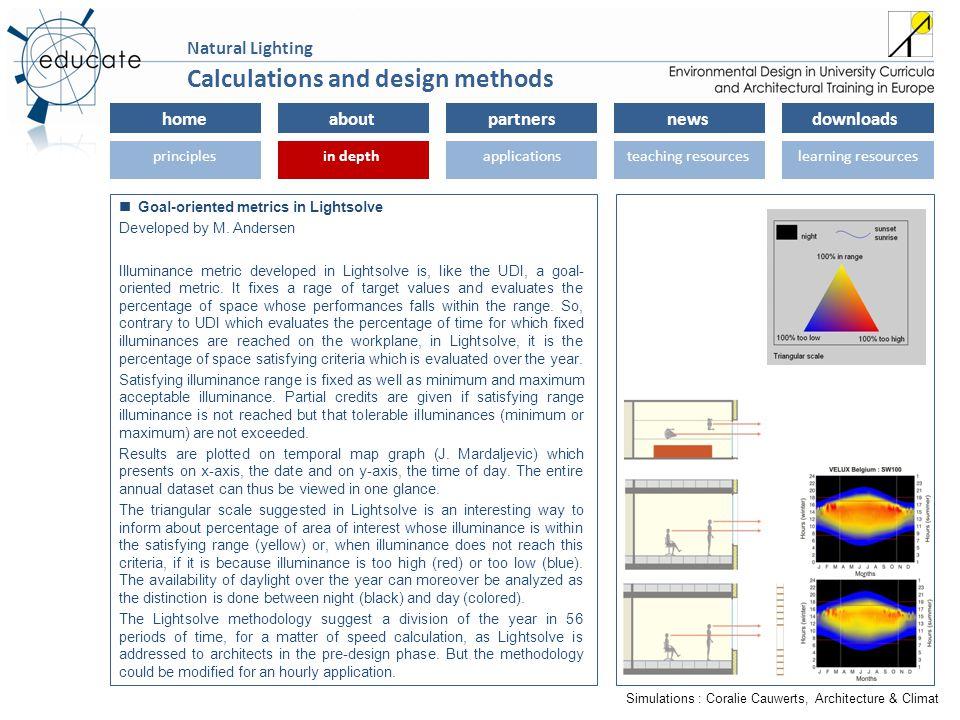 homeaboutpartnersnewsdownloads principlesin depthapplicationsteaching resourceslearning resourcesin depth Natural Lighting Goal-oriented metrics in Li