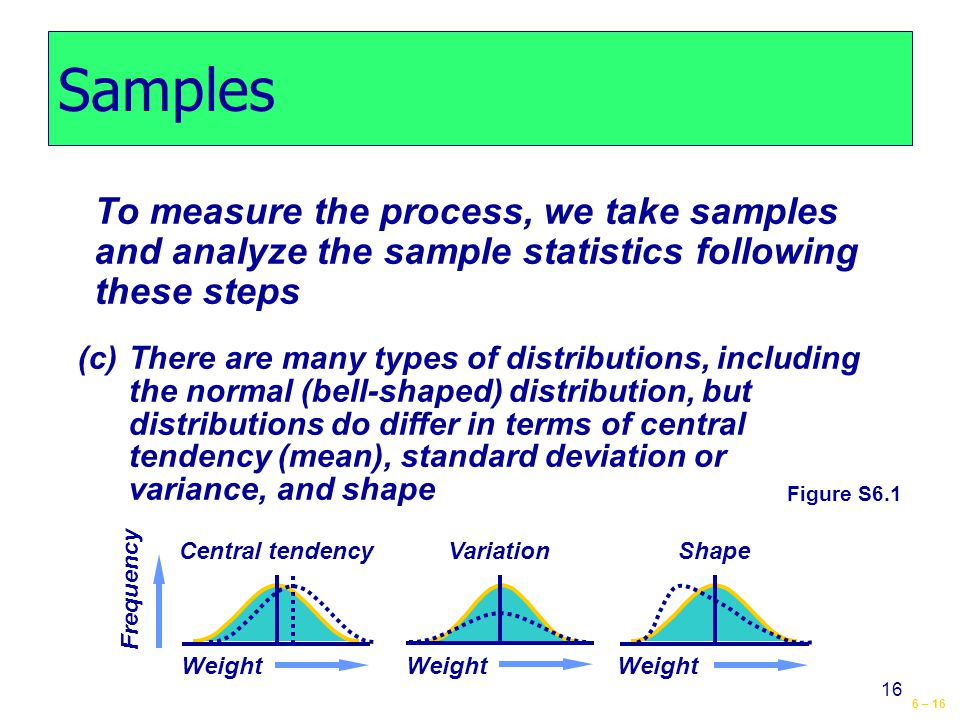 6 – 16 16 Samples To measure the process, we take samples and analyze the sample statistics following these steps (c)There are many types of distributions, including the normal (bell-shaped) distribution, but distributions do differ in terms of central tendency (mean), standard deviation or variance, and shape Weight Central tendency Weight Variation Weight Shape Frequency Figure S6.1