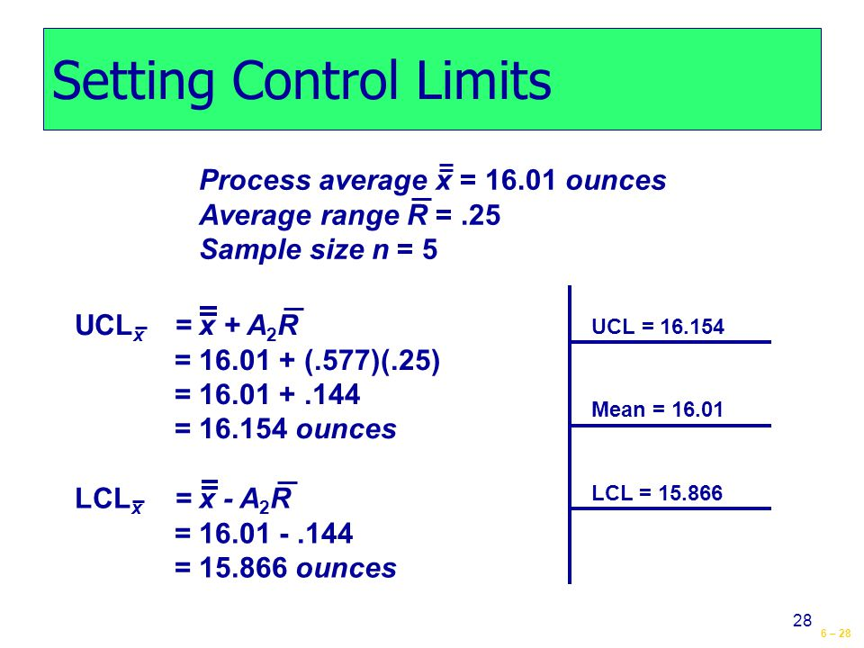 6 – 28 28 Setting Control Limits UCL x = x + A 2 R = 16.01 + (.577)(.25) = 16.01 +.144 = 16.154 ounces LCL x = x - A 2 R = 16.01 -.144 = 15.866 ounces Process average x = 16.01 ounces Average range R =.25 Sample size n = 5 UCL = 16.154 Mean = 16.01 LCL = 15.866