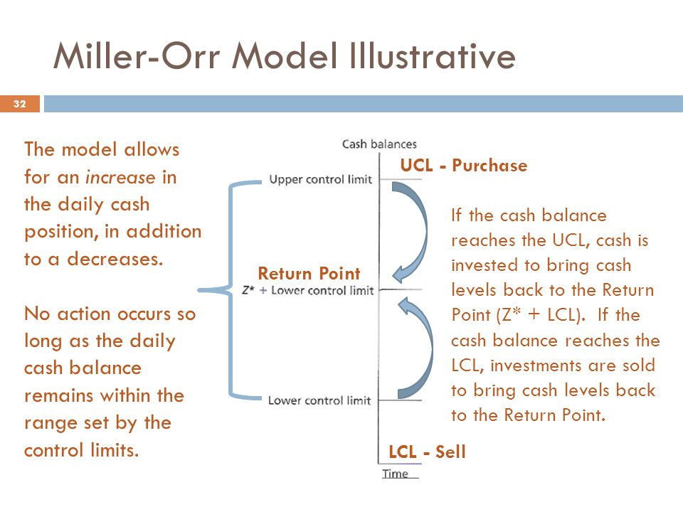 Miller-Orr Model Illustrative 32 The model allows for an increase in the daily cash position, in addition to a decreases. No action occurs so long as