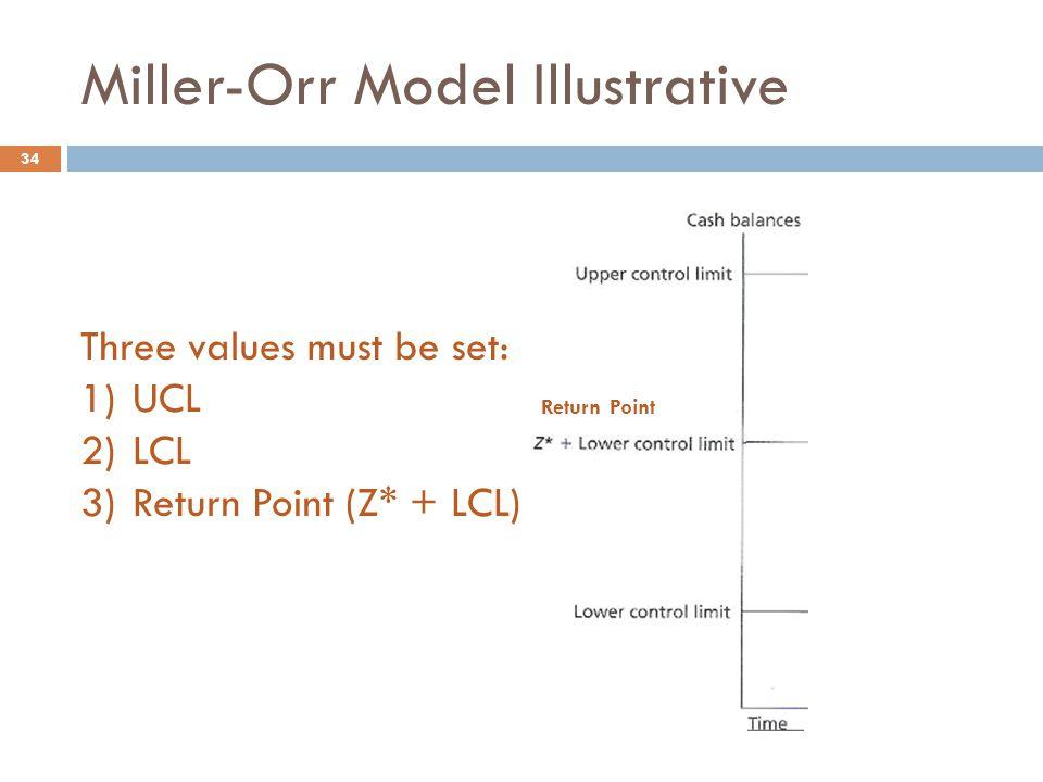 Miller-Orr Model Illustrative 34 Three values must be set: 1)UCL 2)LCL 3)Return Point (Z* + LCL) Return Point