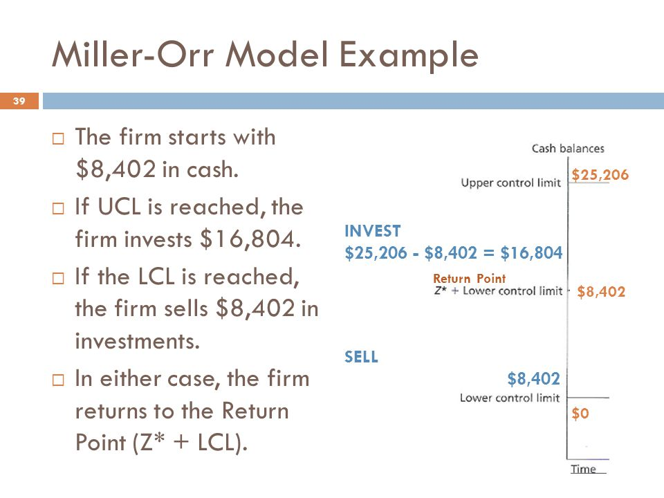 Miller-Orr Model Example 39  The firm starts with $8,402 in cash.  If UCL is reached, the firm invests $16,804.  If the LCL is reached, the firm se