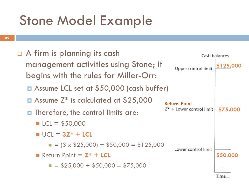 Stone Model Example 42  A firm is planning its cash management activities using Stone; it begins with the rules for Miller-Orr:  Assume LCL set at $