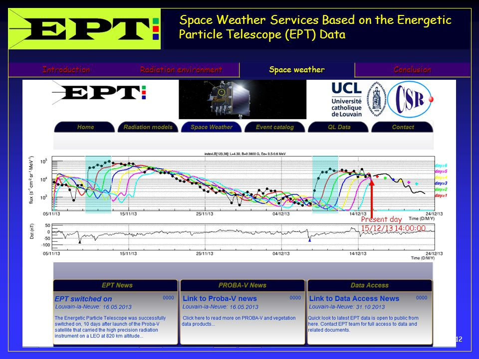 Space Weather Services Based on the Energetic Particle Telescope (EPT) Data 12 Introduction Radiation environment Space weather Conclusion Present day 15/12/13 14:00:00