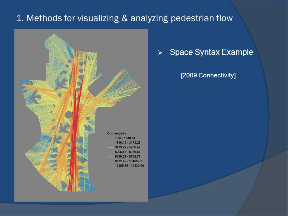 1. Methods for visualizing & analyzing pedestrian flow  Space Syntax Example [2009 Connectivity]
