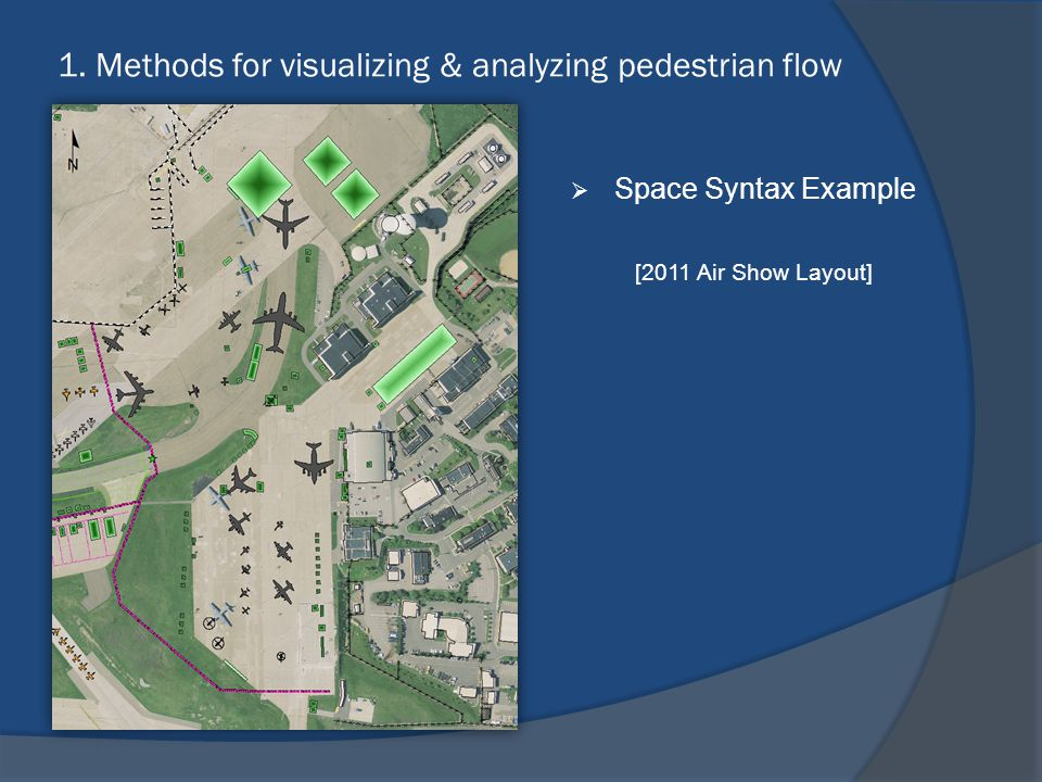 1. Methods for visualizing & analyzing pedestrian flow  Space Syntax Example [2011 Air Show Layout]