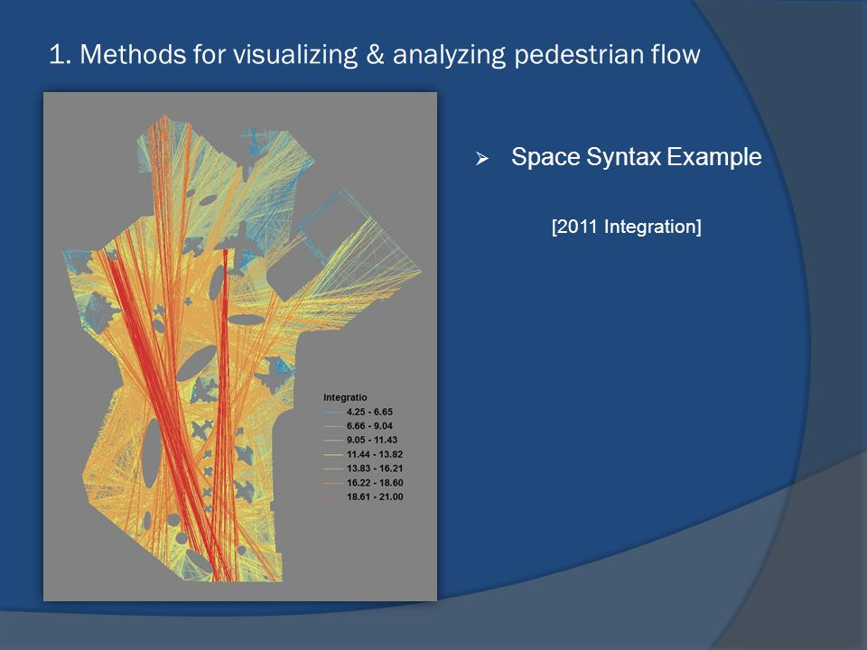 1. Methods for visualizing & analyzing pedestrian flow  Space Syntax Example [2011 Integration]