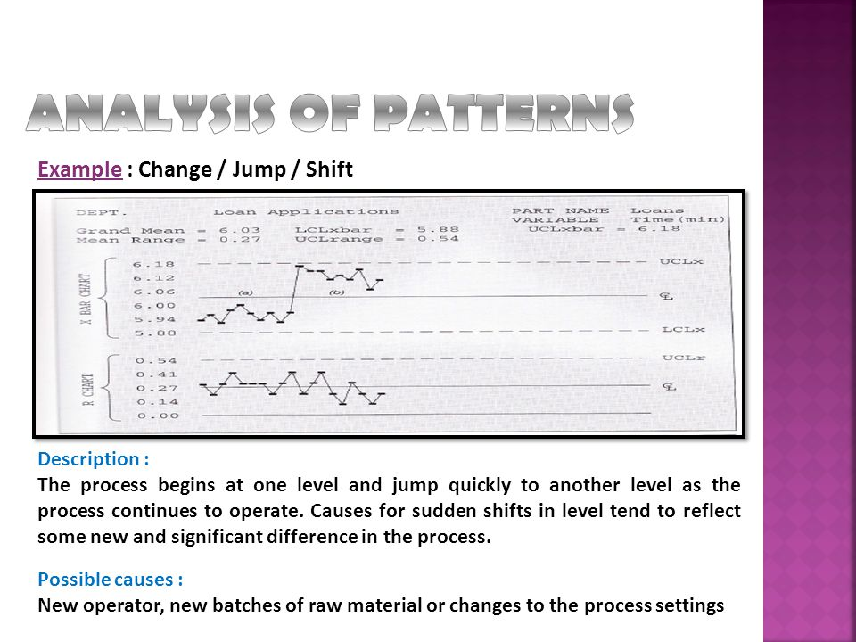 Example : Change / Jump / Shift Description : The process begins at one level and jump quickly to another level as the process continues to operate. C